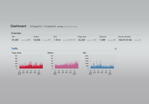 Mikrotik-Log-file-Analysis-and-Reporting